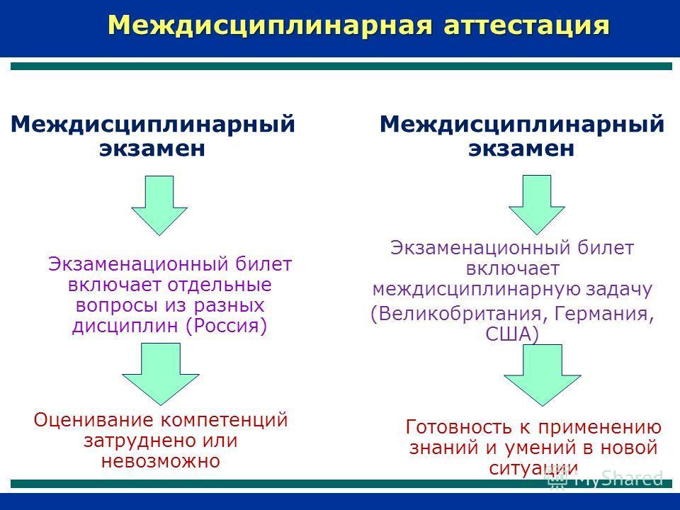 Междисциплинарный экзамен Экзаменационный билет включает отдельные вопросы из разных дисциплин (Россия) Оценивание компетенций затруднено или невозможно Экзаменационный билет включает междисциплинарную задачу (Великобритания, Германия, США) Готовност