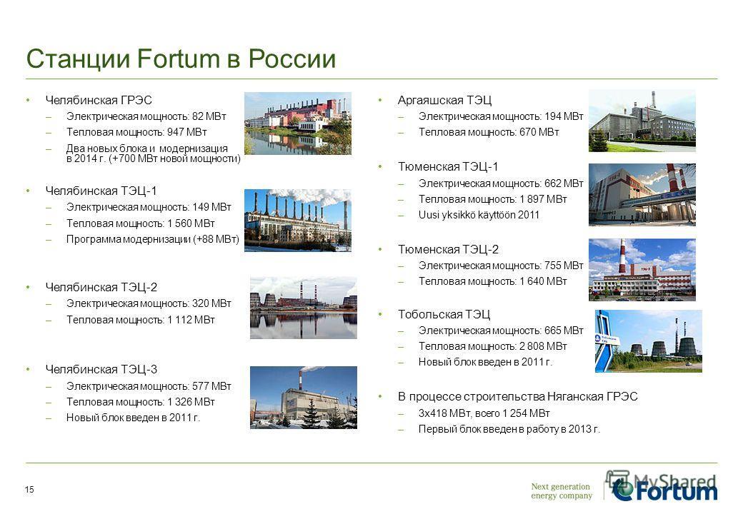 Станции Fortum в России Челябинская ГРЭС –Электрическая мощность: 82 МВт –Тепловая мощность: 947 МВт –Два новых блока и модернизация в 2014 г. (+700 МВт новой мощности) Челябинская ТЭЦ-1 –Электрическая мощность: 149 МВт –Тепловая мощность: 1 560 МВт