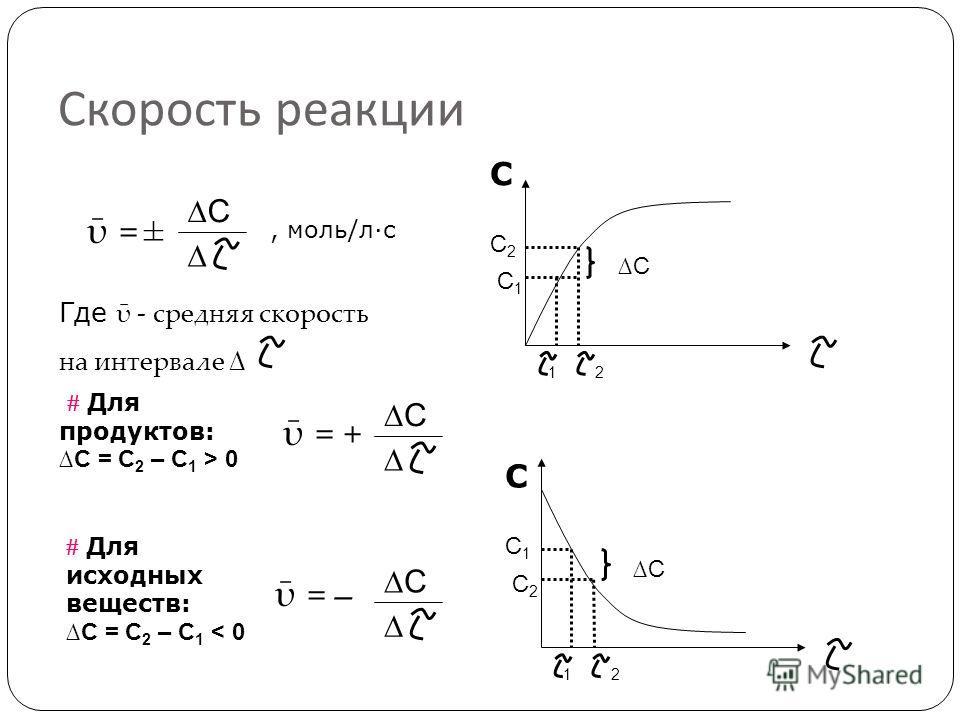 Скорость реакции = ± = + = – С Где - средняя скорость на интервале Для продуктов: С = С 2 – С 1 > 0 С Для исходных веществ: С = С 2 – С 1 < 0 С, моль/л·с С C C2C2 C1C1 12 С C C1C1 C2C2 12