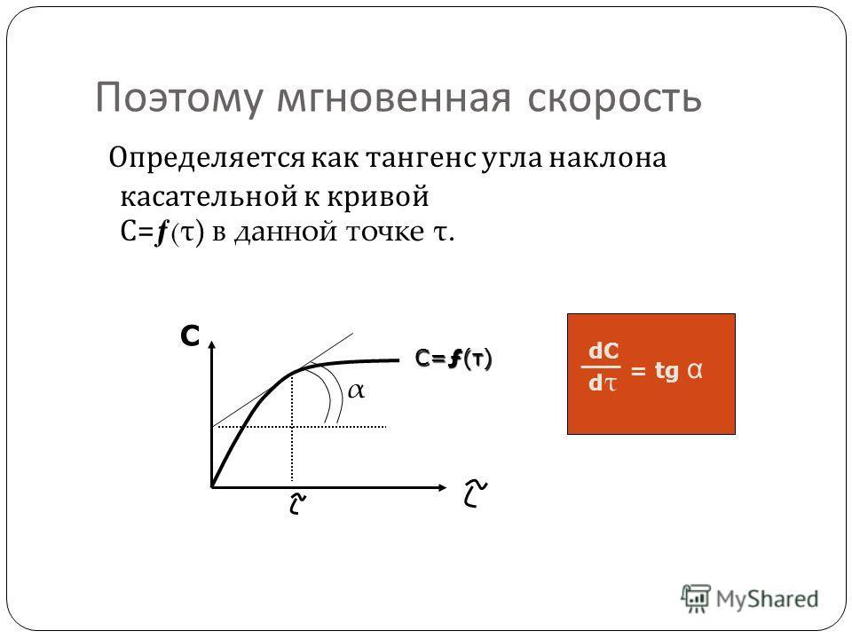 Поэтому мгновенная скорость Определяется как тангенс угла наклона касательной к кривой С = ƒ ( τ) в данной точке τ. С α С=ƒ(τ) dC dτdτ = tg α