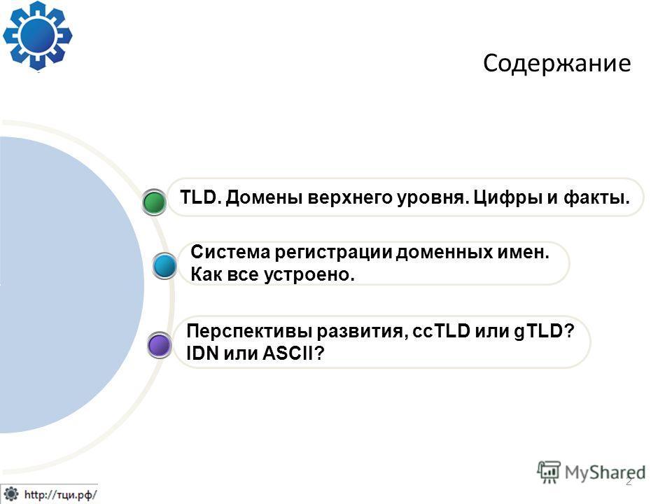 Содержание 2 Перспективы развития, ccTLD или gTLD? IDN или ASCII? Система регистрации доменных имен. Как все устроено. TLD. Домены верхнего уровня. Цифры и факты.