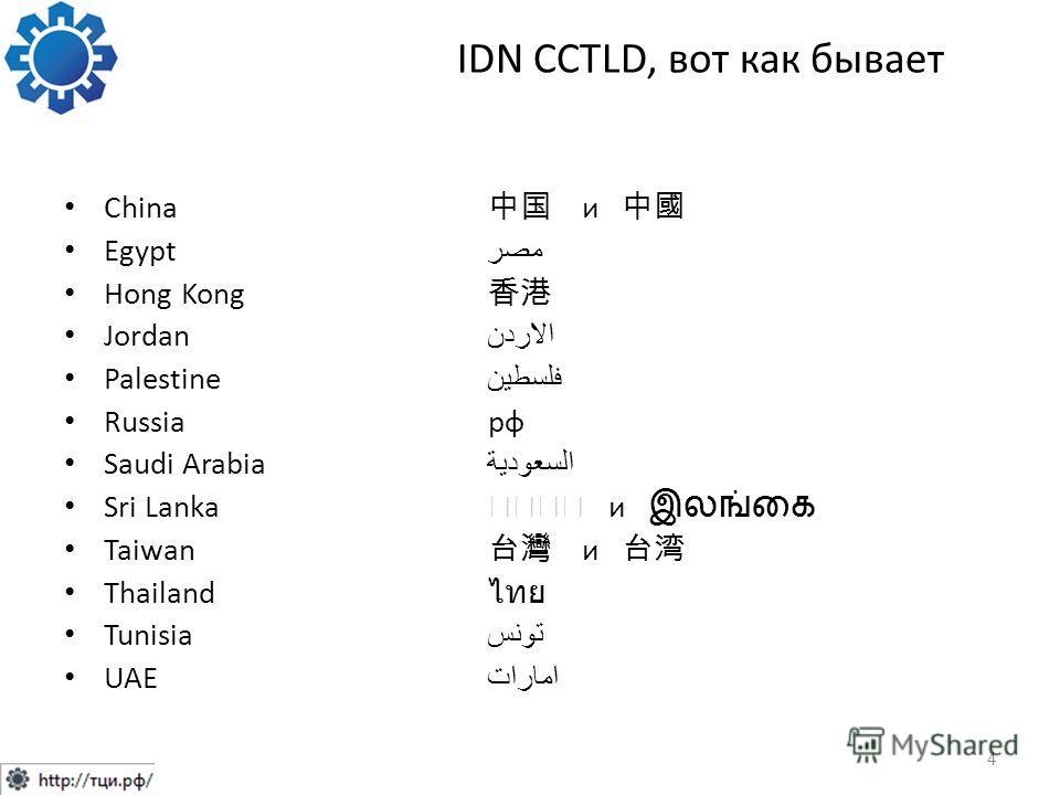 IDN CCTLD, вот как бывает China и Egypt مصر Hong Kong Jordan الاردن Palestine فلسطين Russiaрф Saudi Arabia السعودية Sri Lanka и Taiwan и Thailand Tunisia تونس UAE امارات 4