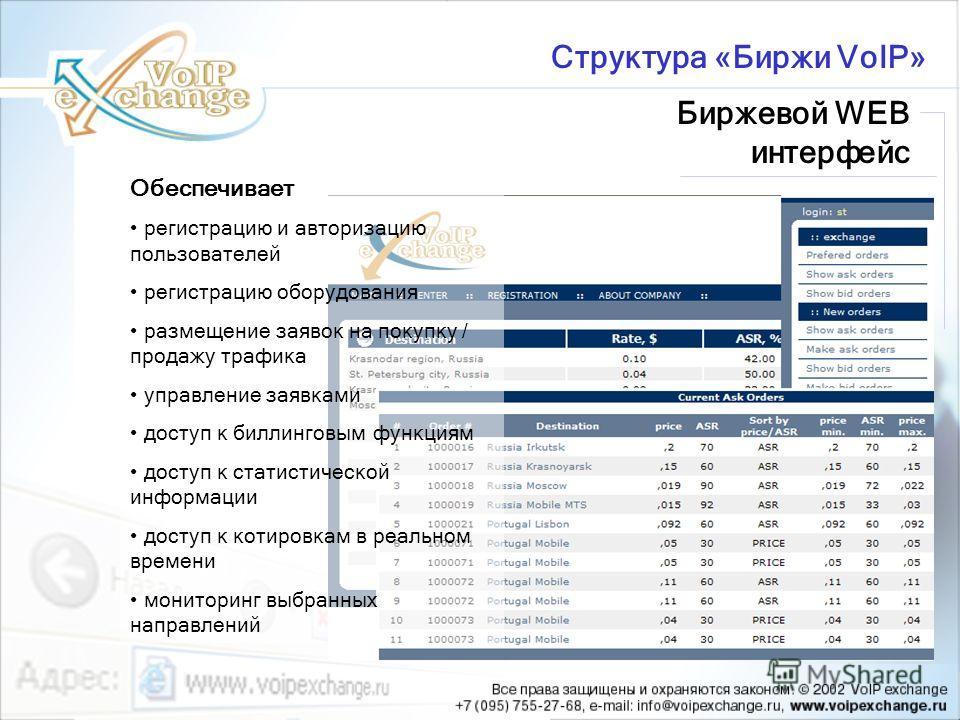 Биржевой WEB интерфейс Структура «Биржи VoIP» Обеспечивает регистрацию и авторизацию пользователей регистрацию оборудования размещение заявок на покупку / продажу трафика управление заявками доступ к биллинговым функциям доступ к статистической инфор