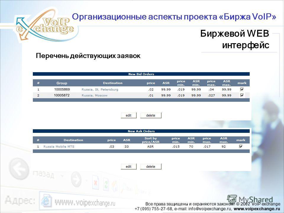 Биржевой WEB интерфейс Перечень действующих заявок Организационные аспекты проекта «Биржа VoIP»
