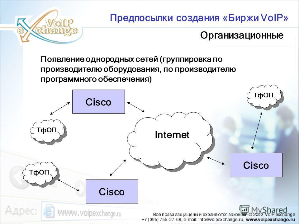 Появление однородных сетей (группировка по производителю оборудования, по производителю программного обеспечения) Предпосылки создания «Биржи VoIP» Cisco Internet ТфОП Организационные