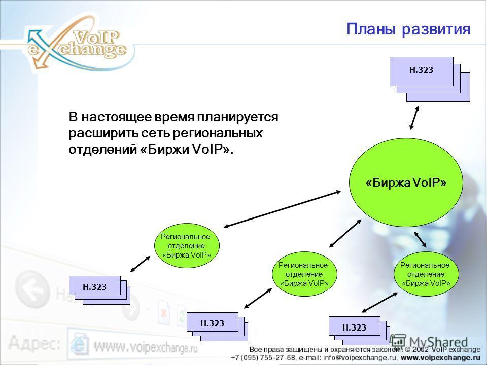 Планы развития В настоящее время планируется расширить сеть региональных отделений «Биржи VoIP». H.323 «Биржа VoIP» Региональное отделение «Биржа VoIP» Региональное отделение «Биржа VoIP» Региональное отделение «Биржа VoIP»
