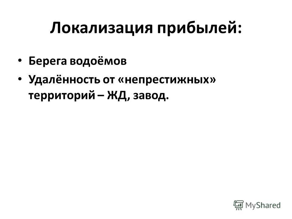 Локализация прибылей: Берега водоёмов Удалённость от «непрестижных» территорий – ЖД, завод.