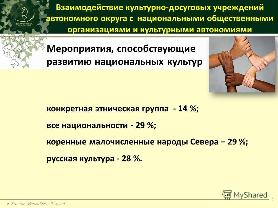 г. Ханты-Мансийск, 2013 год 4 конкретная этническая группа - 14 %; все национальности - 29 %; коренные малочисленные народы Севера – 29 %; русская культура - 28 %. Взаимодействие культурно-досуговых учреждений автономного округа с национальными общес