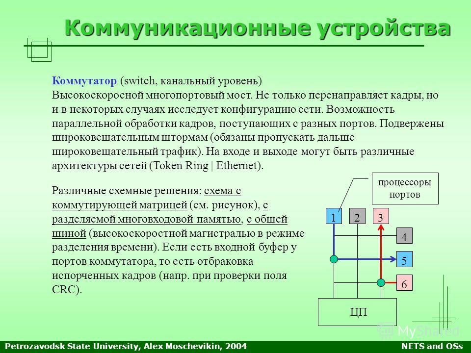 Petrozavodsk State University, Alex Moschevikin, 2004NETS and OSs Коммуникационные устройства Коммутатор (switch, канальный уровень) Высокоскоросной многопортовый мост. Не только перенаправляет кадры, но и в некоторых случаях исследует конфигурацию с