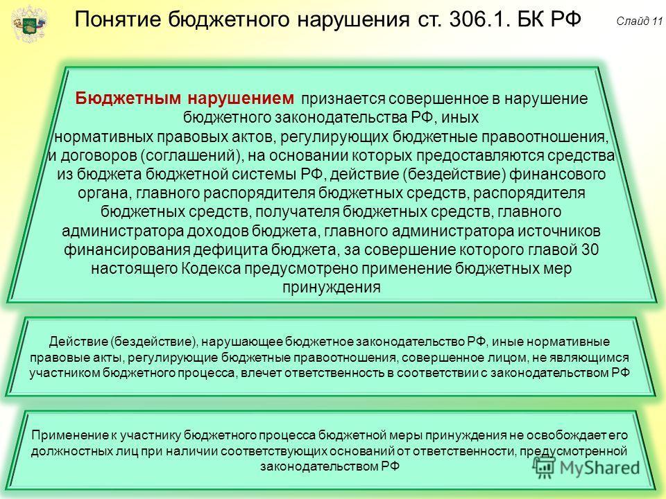 Понятие бюджетного нарушения ст. 306.1. БК РФ Бюджетным нарушением признается совершенное в нарушение бюджетного законодательства РФ, иных нормативных правовых актов, регулирующих бюджетные правоотношения, и договоров (соглашений), на основании котор