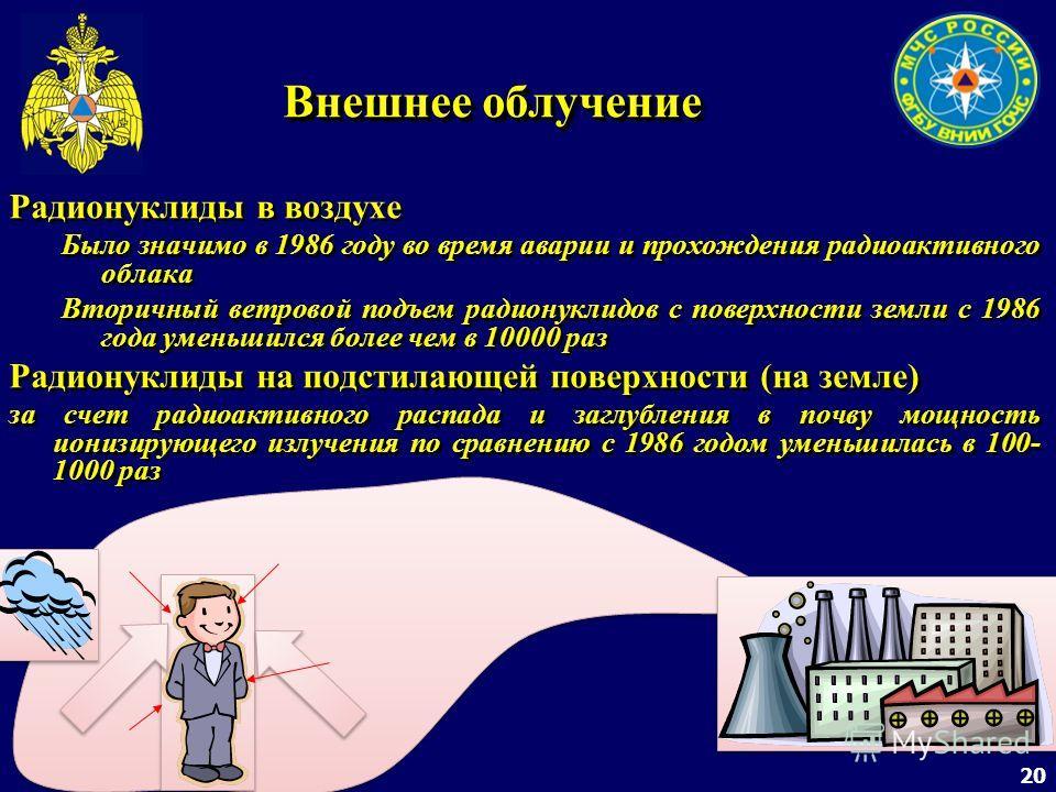 20 Внешнее облучение Радионуклиды в воздухе Было значимо в 1986 году во время аварии и прохождения радиоактивного облака Вторичный ветровой подъем радионуклидов с поверхности земли с 1986 года уменьшился более чем в 10000 раз Радионуклиды на подстила