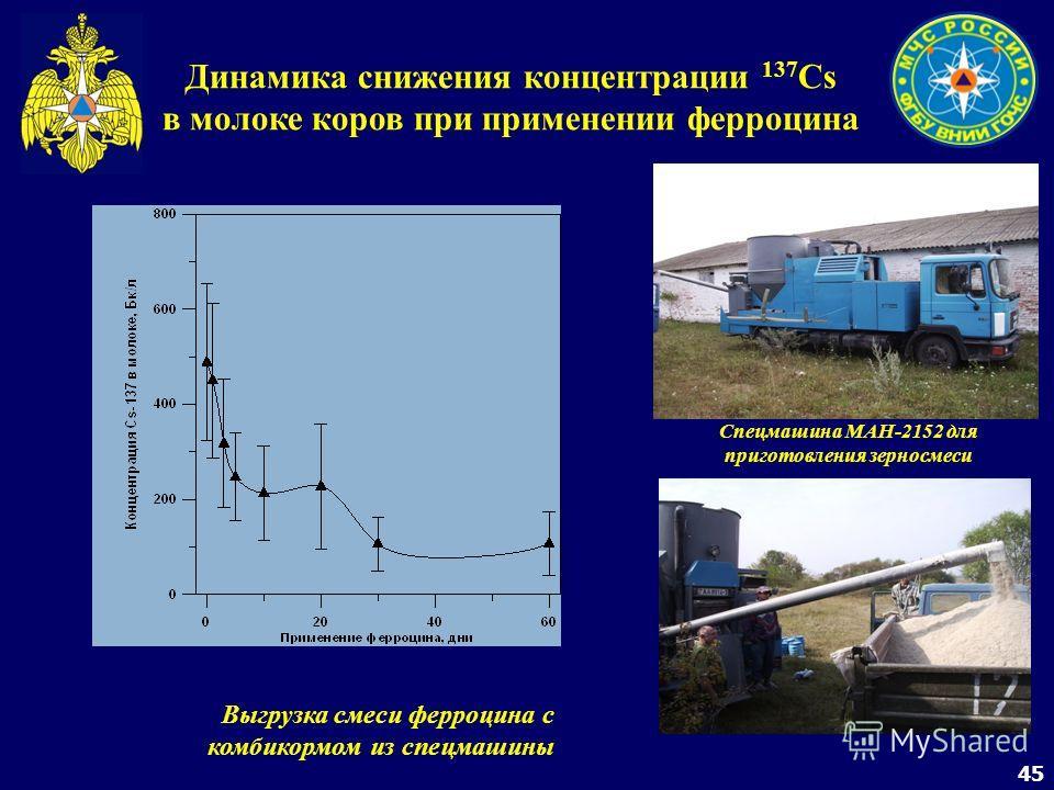 45 Динамика снижения концентрации 137 Cs в молоке коров при применении ферроцина Спецмашина МАН-2152 для приготовления зерносмеси Выгрузка смеси ферроцина с комбикормом из спецмашины