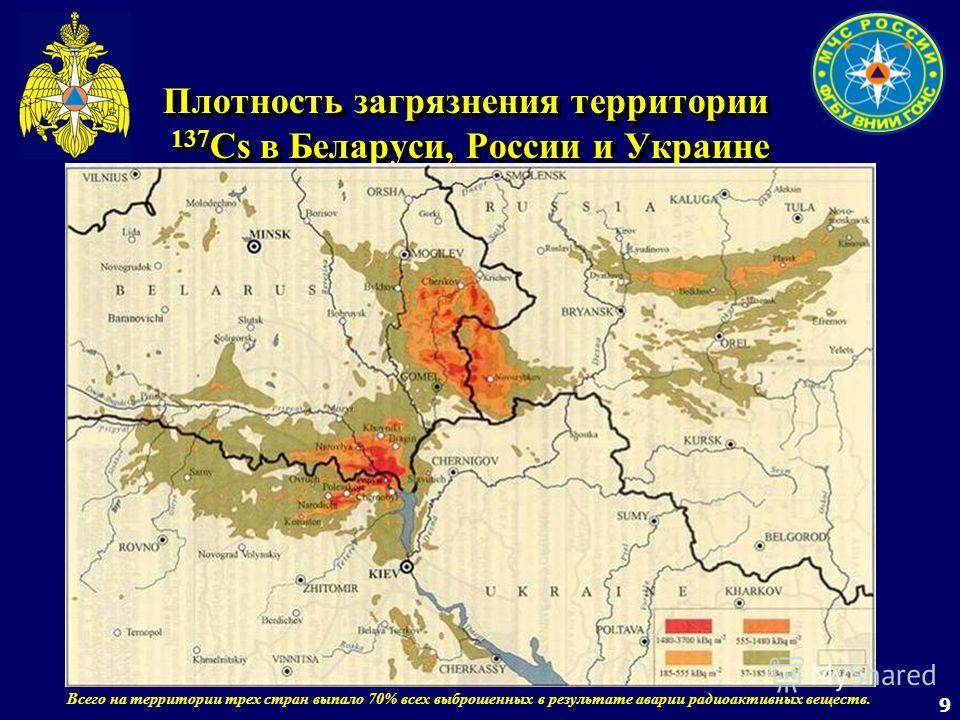 9 Плотность загрязнения территории 137 Cs в Беларуси, России и Украине Всего на территории трех стран выпало 70% всех выброшенных в результате аварии радиоактивных веществ.