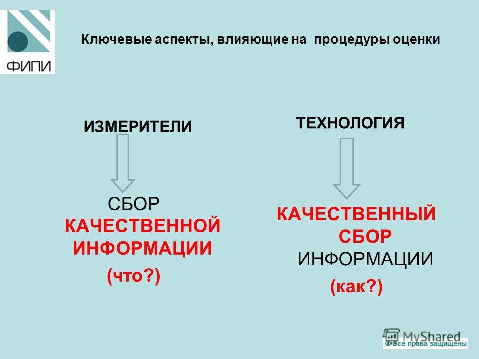 ИЗМЕРИТЕЛИ СБОР КАЧЕСТВЕННОЙ ИНФОРМАЦИИ (что?) ТЕХНОЛОГИЯ КАЧЕСТВЕННЫЙ СБОР ИНФОРМАЦИИ (как?) Ключевые аспекты, влияющие на процедуры оценки