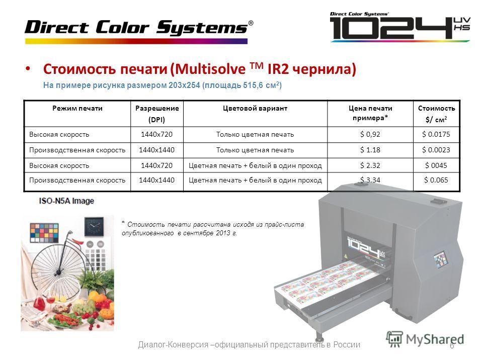 6 Стоимость печати(Multisolve TM IR2 чернила) На примере рисунка размером 203х254 (площадь 515,6 см 2 ) * Стоимость печати рассчитана исходя из прайс-листа опубликованного в сентябре 2013 г. Режим печатиРазрешение (DPI) Цветовой вариантЦена печати пр