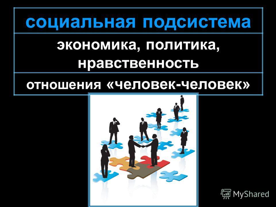 социальная подсистема экономика, политика, нравственность отношения «человек-человек»