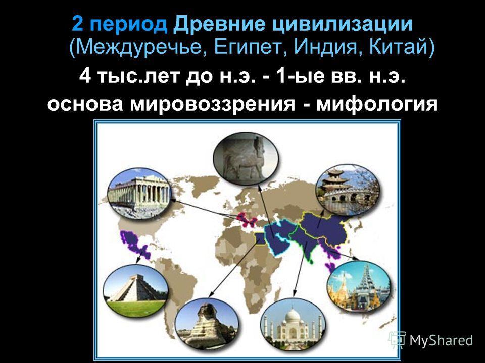 2 период Древние цивилизации (Междуречье, Египет, Индия, Китай) 4 тыс.лет до н.э. - 1-ые вв. н.э. основа мировоззрения - мифология