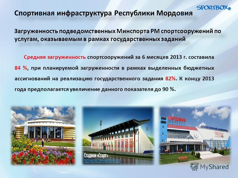 Спортивная инфраструктура Республики Мордовия Загруженность подведомственных Минспорта РМ спортсооружений по услугам, оказываемым в рамках государственных заданий Средняя загруженность спортсооружений за 6 месяцев 2013 г. составила 84 %, при планируе