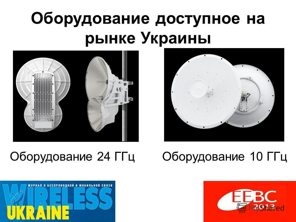 Оборудование доступное на рынке Украины Оборудование 24 ГГц Оборудование 10 ГГц