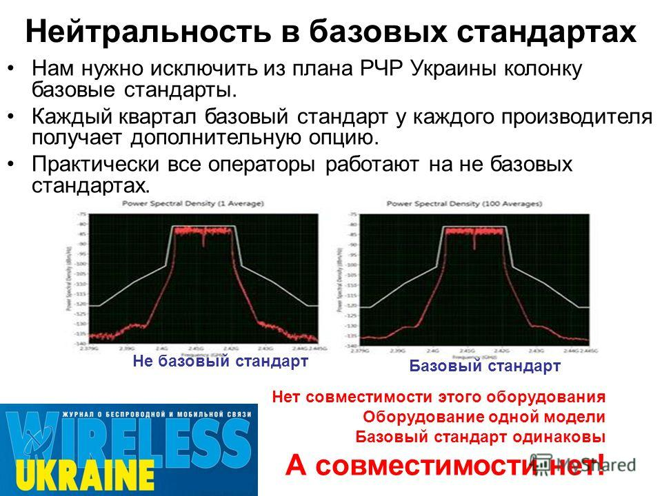 Нейтральность в базовых стандартах Нам нужно исключить из плана РЧР Украины колонку базовые стандарты. Каждый квартал базовый стандарт у каждого производителя получает дополнительную опцию. Практически все операторы работают на не базовых стандартах.