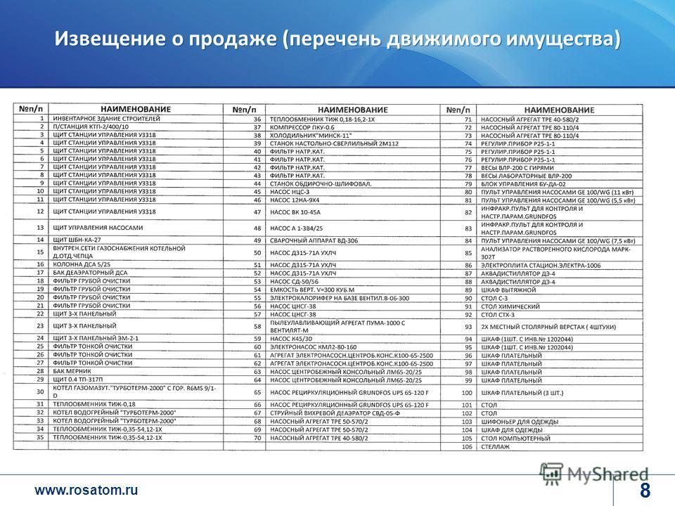 www.rosatom.ru 8 Извещение о продаже (перечень движимого имущества) 8