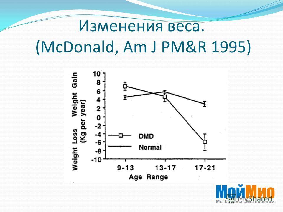 Изменения веса. (McDonald, Am J PM&R 1995)