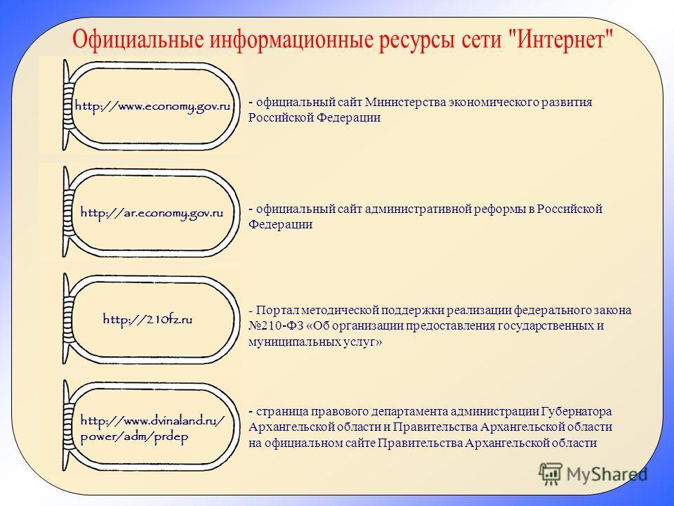 http://www.economy.gov.ru - официальный сайт Министерства экономического развития Российской Федерации http://ar.economy.gov.ru - официальный сайт административной реформы в Российской Федерации http://210fz.ru - Портал методической поддержки реализа