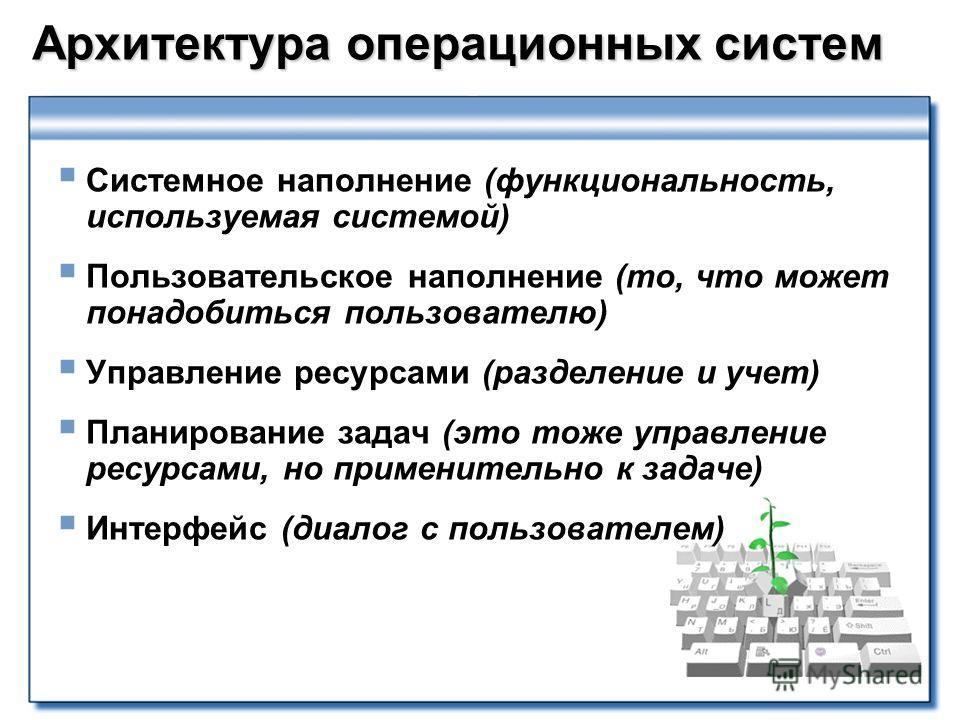 Архитектура операционных систем Системное наполнение (функциональность, используемая системой) Пользовательское наполнение (то, что может понадобиться пользователю) Управление ресурсами (разделение и учет) Планирование задач (это тоже управление ресу
