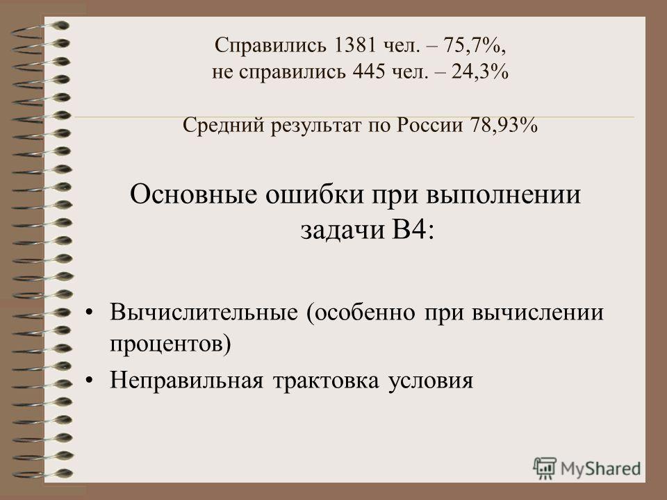 Справились 1381 чел. – 75,7%, не справились 445 чел. – 24,3% Средний результат по России 78,93% Основные ошибки при выполнении задачи В4: Вычислительные (особенно при вычислении процентов) Неправильная трактовка условия