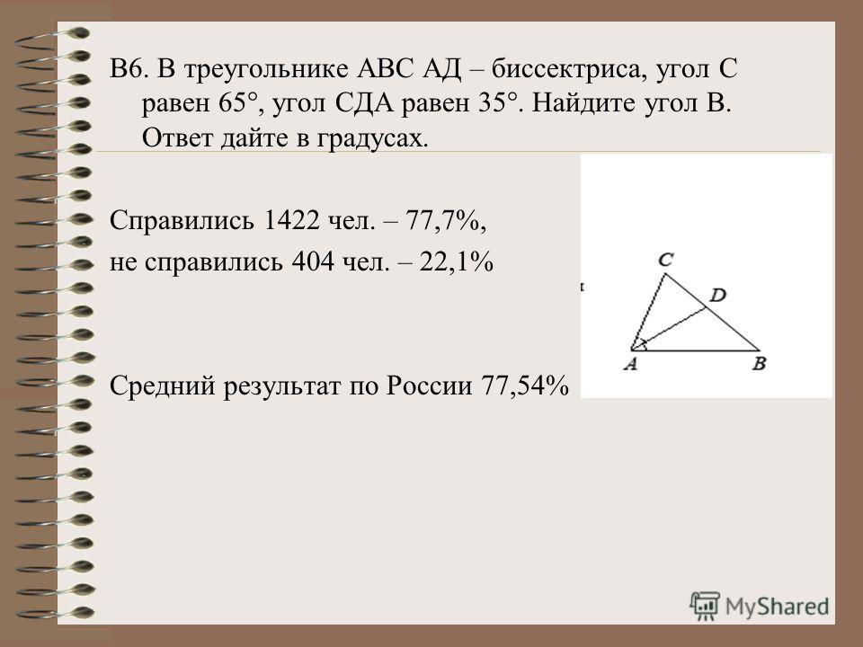 В6. В треугольнике АВС АД – биссектриса, угол С равен 65, угол СДА равен 35. Найдите угол В. Ответ дайте в градусах. Справились 1422 чел. – 77,7%, не справились 404 чел. – 22,1% Средний результат по России 77,54%