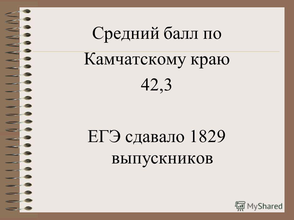 Средний балл по Камчатскому краю 42,3 ЕГЭ сдавало 1829 выпускников