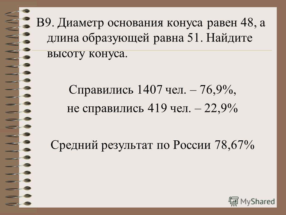 В9. Диаметр основания конуса равен 48, а длина образующей равна 51. Найдите высоту конуса. Справились 1407 чел. – 76,9%, не справились 419 чел. – 22,9% Средний результат по России 78,67%