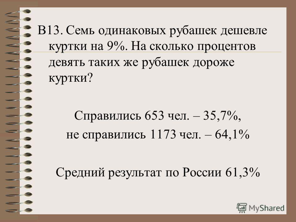 В13. Семь одинаковых рубашек дешевле куртки на 9%. На сколько процентов девять таких же рубашек дороже куртки? Справились 653 чел. – 35,7%, не справились 1173 чел. – 64,1% Средний результат по России 61,3%