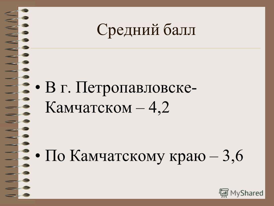 Средний балл В г. Петропавловске- Камчатском – 4,2 По Камчатскому краю – 3,6
