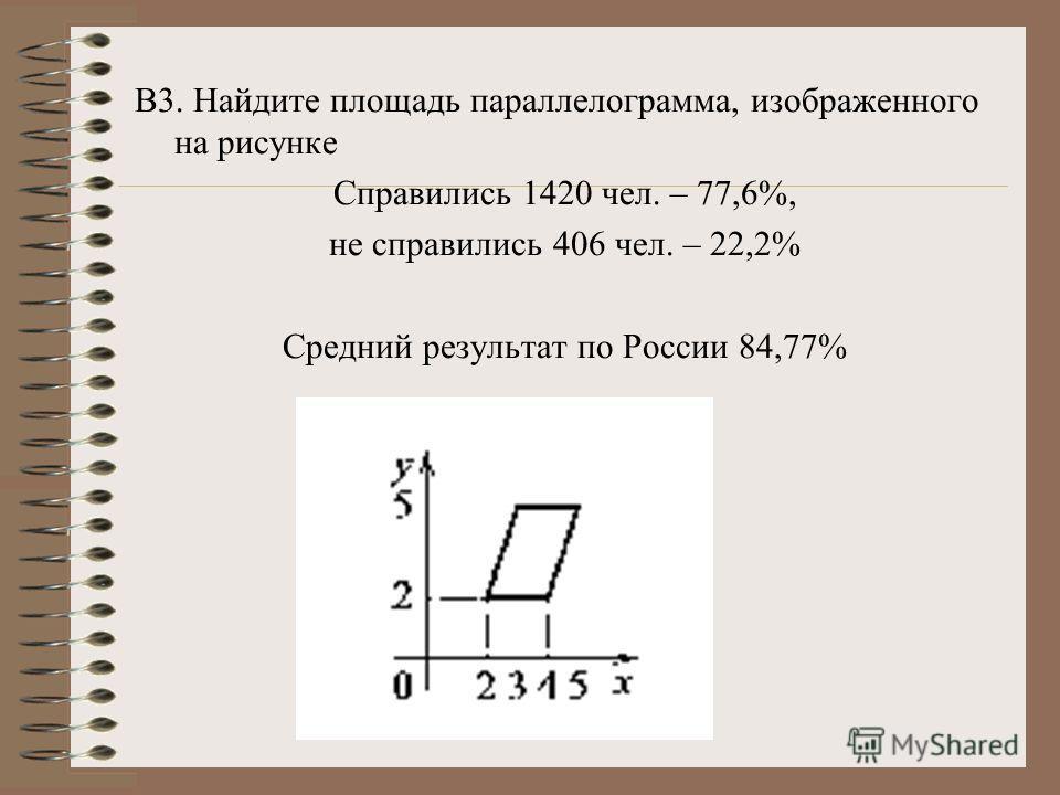 В3. Найдите площадь параллелограмма, изображенного на рисунке Справились 1420 чел. – 77,6%, не справились 406 чел. – 22,2% Средний результат по России 84,77%