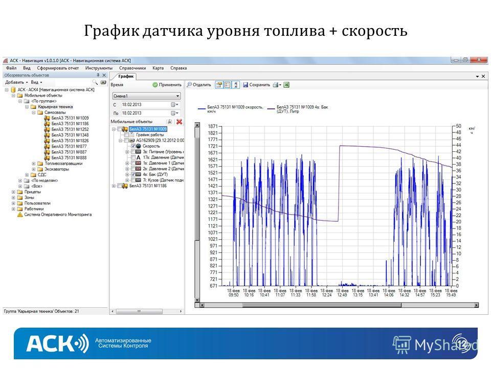 График датчика уровня топлива + скорость 12