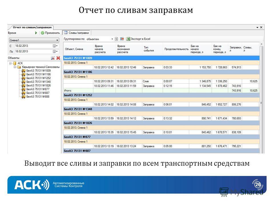 Выводит все сливы и заправки по всем транспортным средствам Отчет по сливам заправкам 26