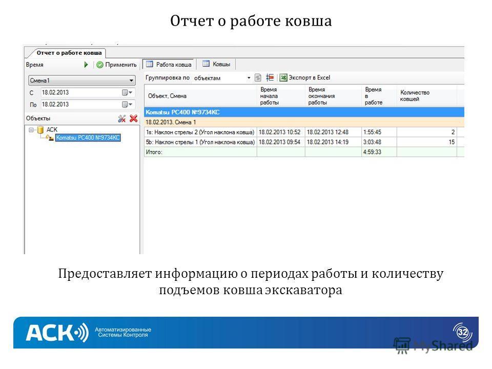 Предоставляет информацию о периодах работы и количеству подъемов ковша экскаватора Отчет о работе ковша 32