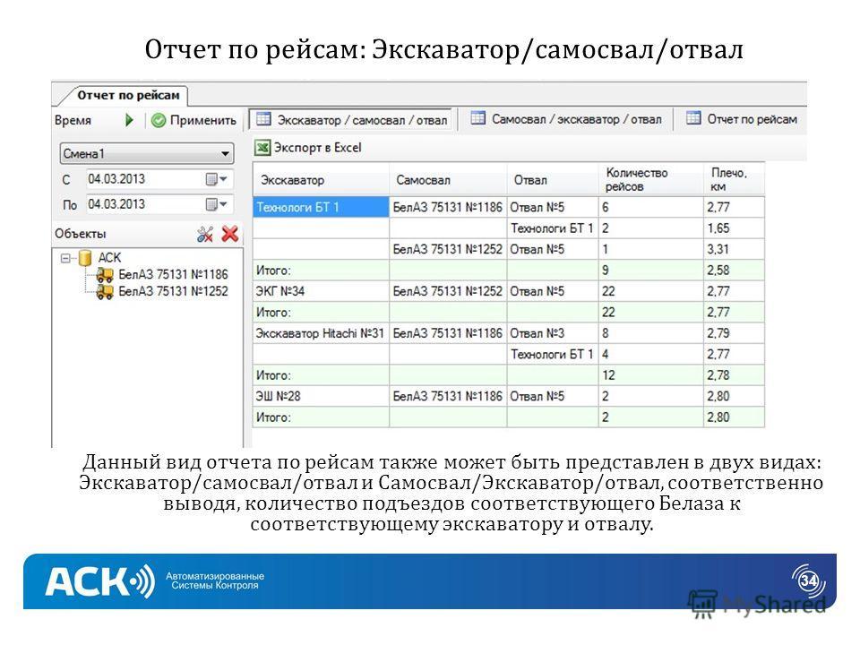 Отчет по рейсам: Экскаватор/самосвал/отвал Данный вид отчета по рейсам также может быть представлен в двух видах: Экскаватор/самосвал/отвал и Самосвал/Экскаватор/отвал, соответственно выводя, количество подъездов соответствующего Белаза к соответству