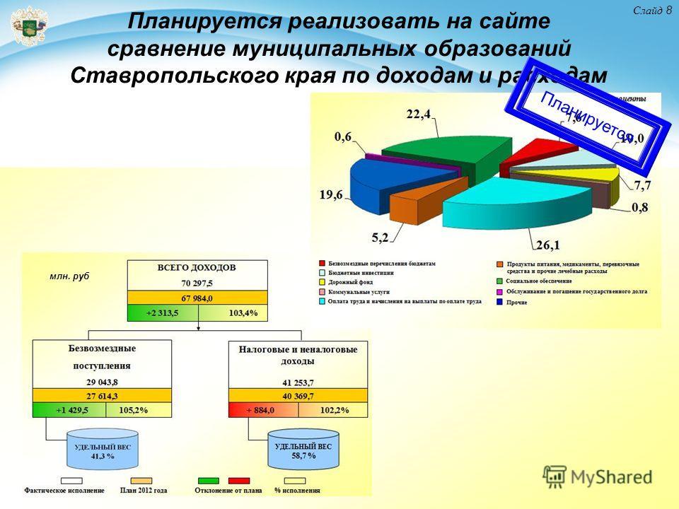 Слайд 8 Планируется реализовать на сайте сравнение муниципальных образований Ставропольского края по доходам и расходам млн. руб Планируется