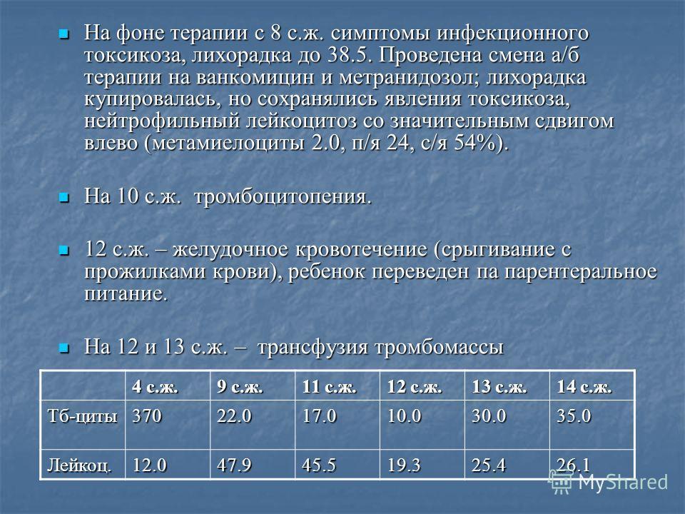 На фоне терапии с 8 с.ж. симптомы инфекционного токсикоза, лихорадка до 38.5. Проведена смена а/б терапии на ванкомицин и метранидозол; лихорадка купировалась, но сохранялись явления токсикоза, нейтрофильный лейкоцитоз со значительным сдвигом влево (