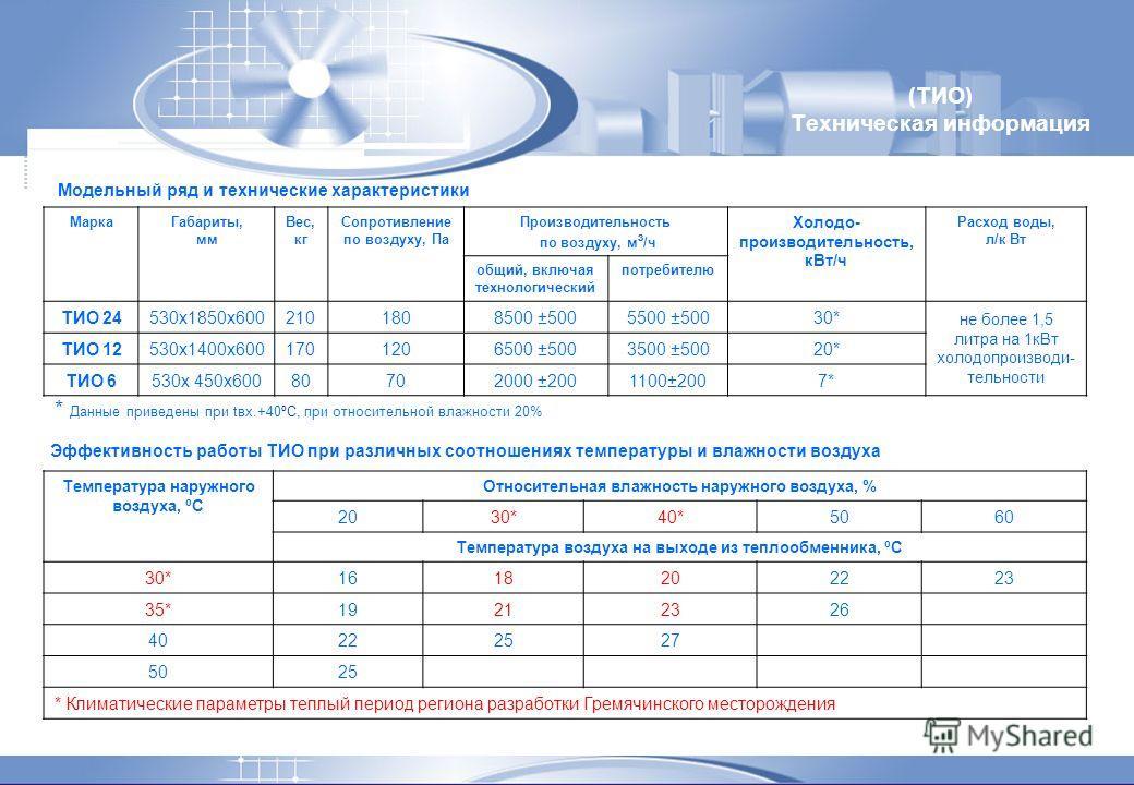 Модельный ряд и технические характеристики МаркаГабариты, мм Вес, кг Сопротивление по воздуху, Па Производительность по воздуху, м ³ /ч Холодо- производительность, кВт/ч Расход воды, л/к Вт общий, включая технологический потребителю ТИО 24530х1850х60