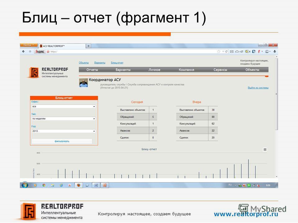 Контролируя настоящее, создаем будущее www.realtorprof.ru Блиц – отчет (фрагмент 1)