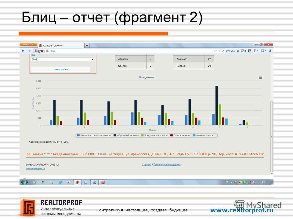 Контролируя настоящее, создаем будущее www.realtorprof.ru Блиц – отчет (фрагмент 2)