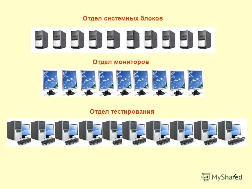 6 Отдел системных блоков Отдел мониторов Отдел тестирования