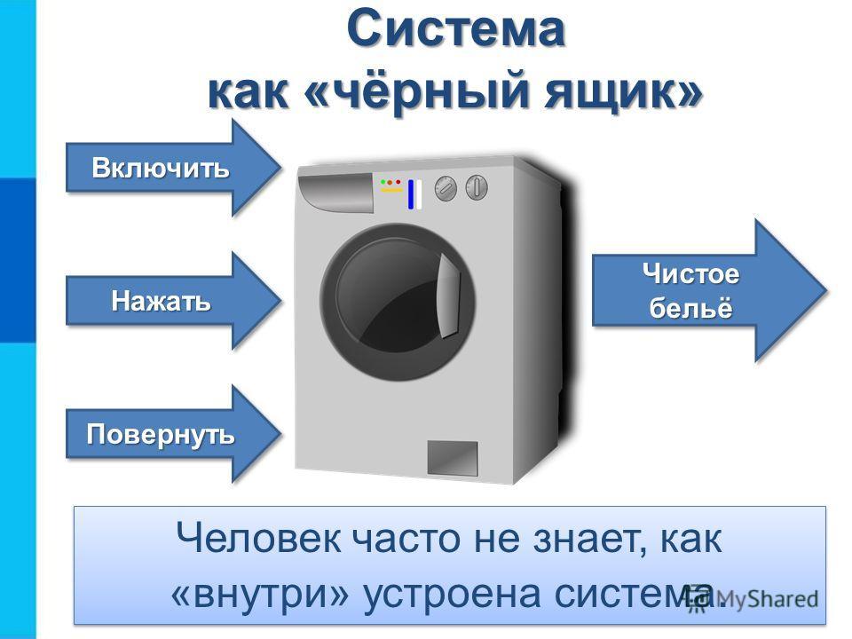 Чистое бельё ПовернутьПовернуть Система как «чёрный ящик» Человек часто не знает, как «внутри» устроена система. ВключитьВключить НажатьНажать