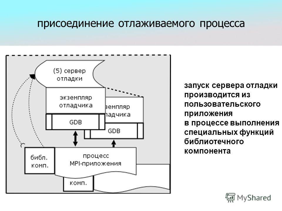 присоединение отлаживаемого процесса запуск сервера отладки производится из пользовательского приложения в процессе выполнения специальных функций библиотечного компонента