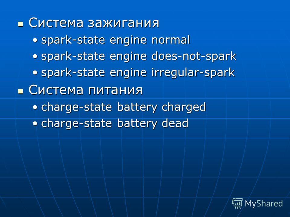 Система зажигания Система зажигания spark-state engine normalspark-state engine normal spark-state engine does-not-sparkspark-state engine does-not-spark spark-state engine irregular-sparkspark-state engine irregular-spark Система питания Система пит
