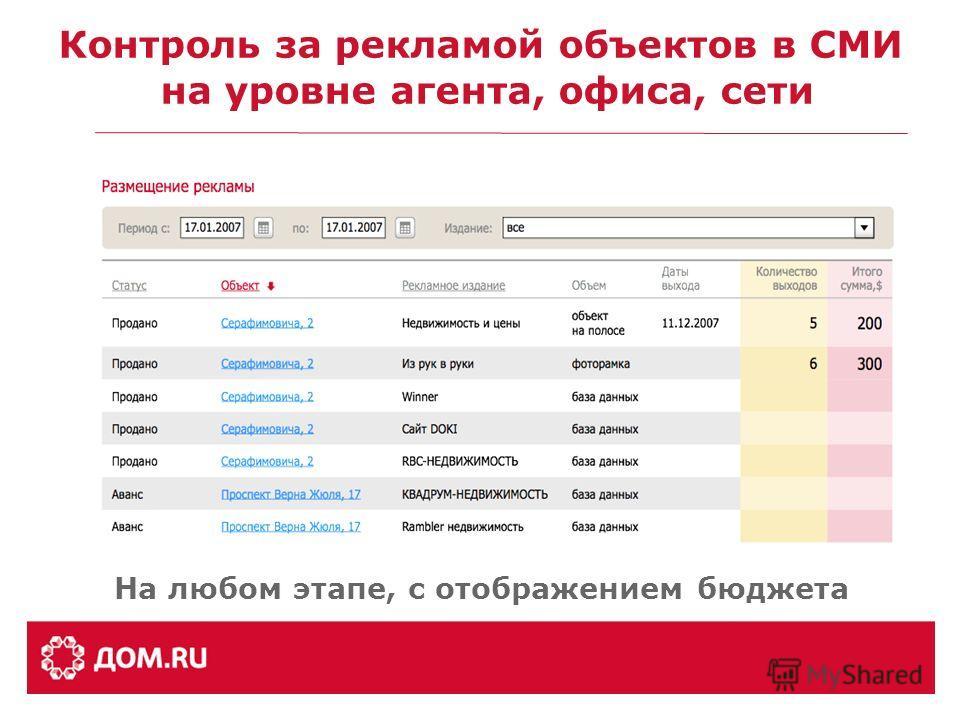 Контроль за рекламой объектов в СМИ на уровне агента, офиса, сети www.dom.ru На любом этапе, с отображением бюджета