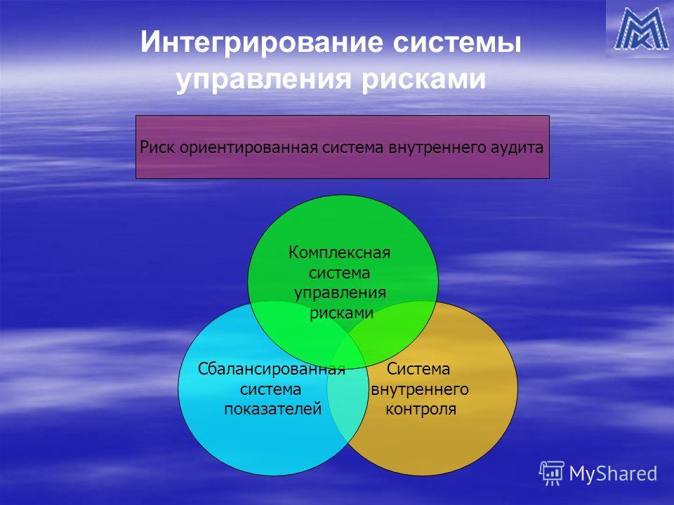 Интегрирование системы управления рисками Система внутреннего контроля Сбалансированная система показателей Комплексная система управления рисками Риск ориентированная система внутреннего аудита